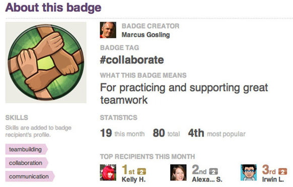 performance review badges gamification