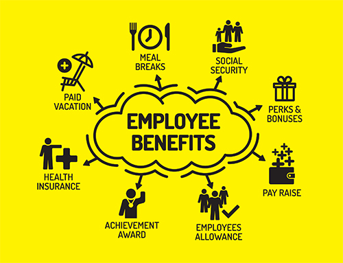 employees benefits Employee benefits home page the employee benefits division works to provide quality health, dental, life insurance and other employee benefit services to active and retired employees so that the city can attract and retain a healthy, diverse and productive work force.